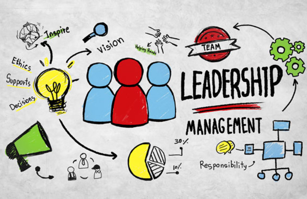 Leadership And Management Sm